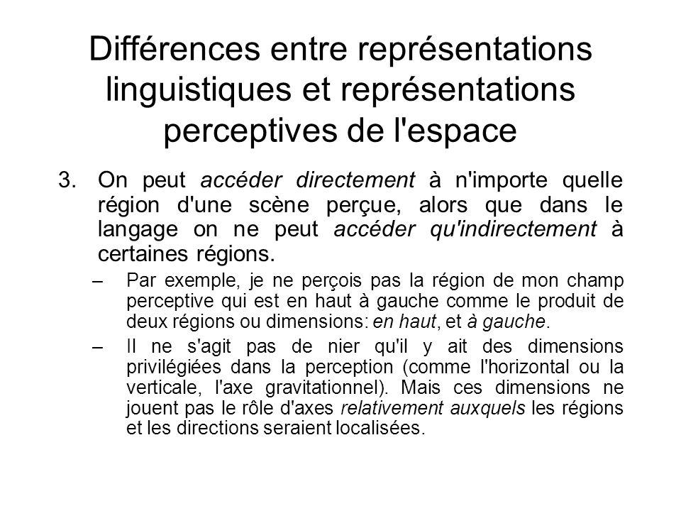Différences entre représentations linguistiques et représentations perceptives de l'espace 3.On peut accéder directement à n'importe quelle région d'u