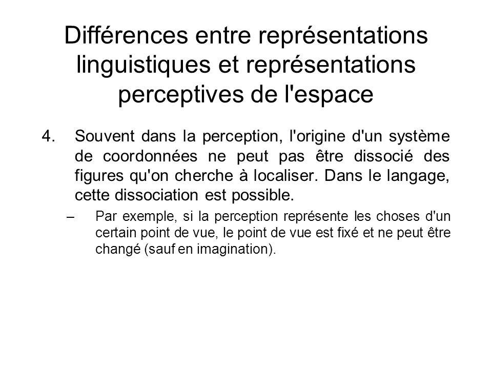 Différences entre représentations linguistiques et représentations perceptives de l'espace 4.Souvent dans la perception, l'origine d'un système de coo