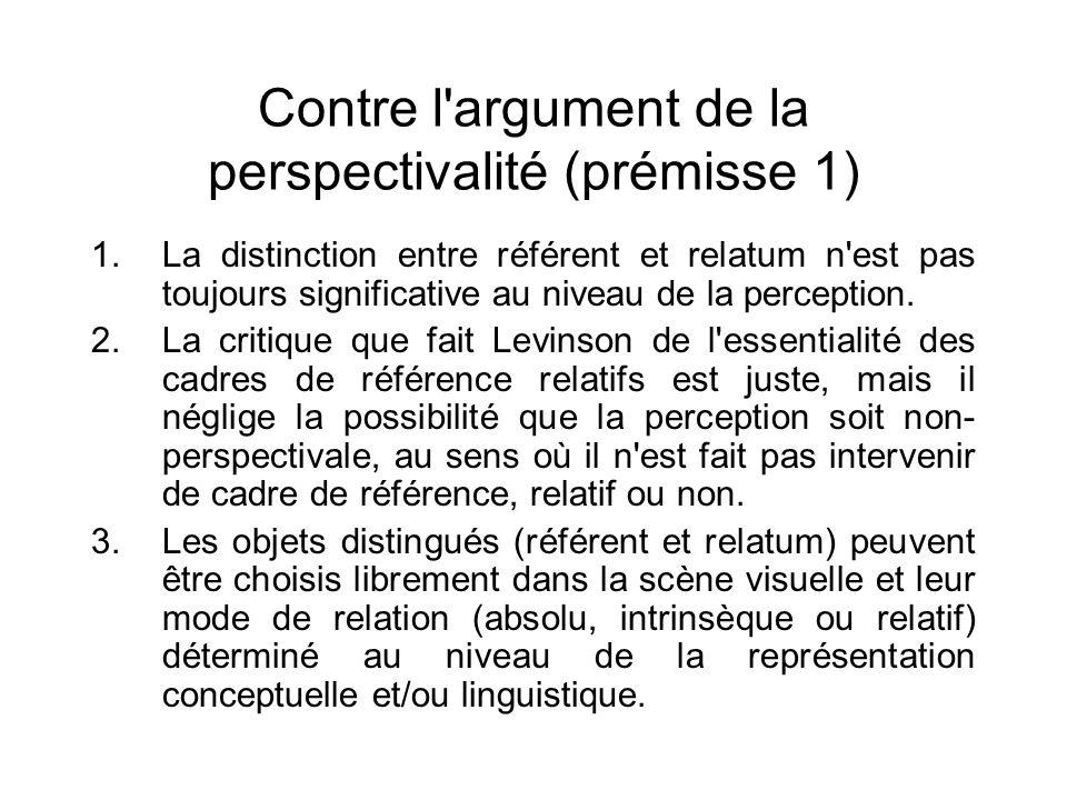 Contre l'argument de la perspectivalité (prémisse 1) 1.La distinction entre référent et relatum n'est pas toujours significative au niveau de la perce