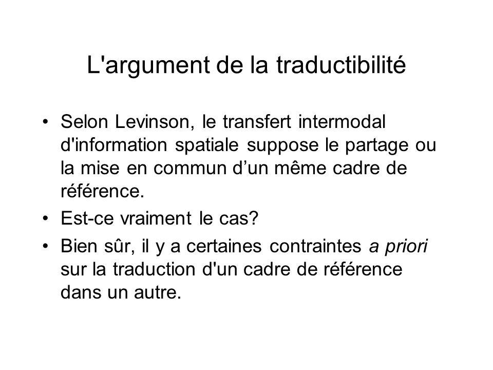 L'argument de la traductibilité Selon Levinson, le transfert intermodal d'information spatiale suppose le partage ou la mise en commun dun même cadre