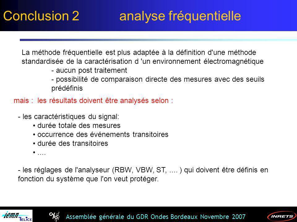 Assemblée générale du GDR Ondes Bordeaux Novembre 2007 La méthode fréquentielle est plus adaptée à la définition d'une méthode standardisée de la cara