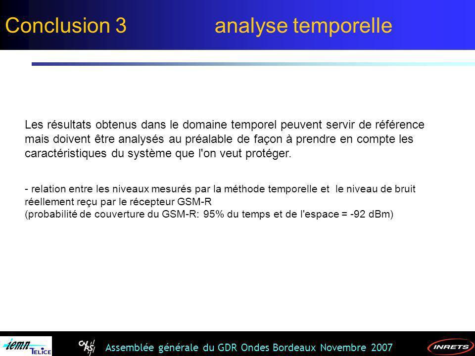Assemblée générale du GDR Ondes Bordeaux Novembre 2007 Les résultats obtenus dans le domaine temporel peuvent servir de référence mais doivent être an
