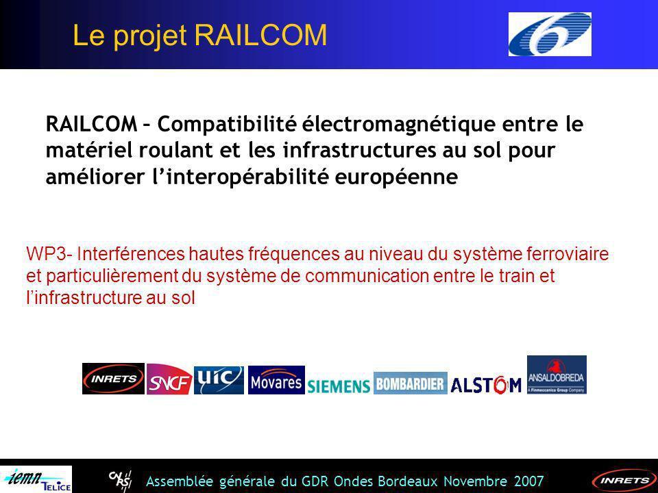 Assemblée générale du GDR Ondes Bordeaux Novembre 2007 Oscilloscope + FFT Spectrum analyser 1 acq à faible vitesse bande passante de antennes Système français de radio communication ferroviaire GSM et GSM-R Comparaison des résultats – mesures à 25 kV