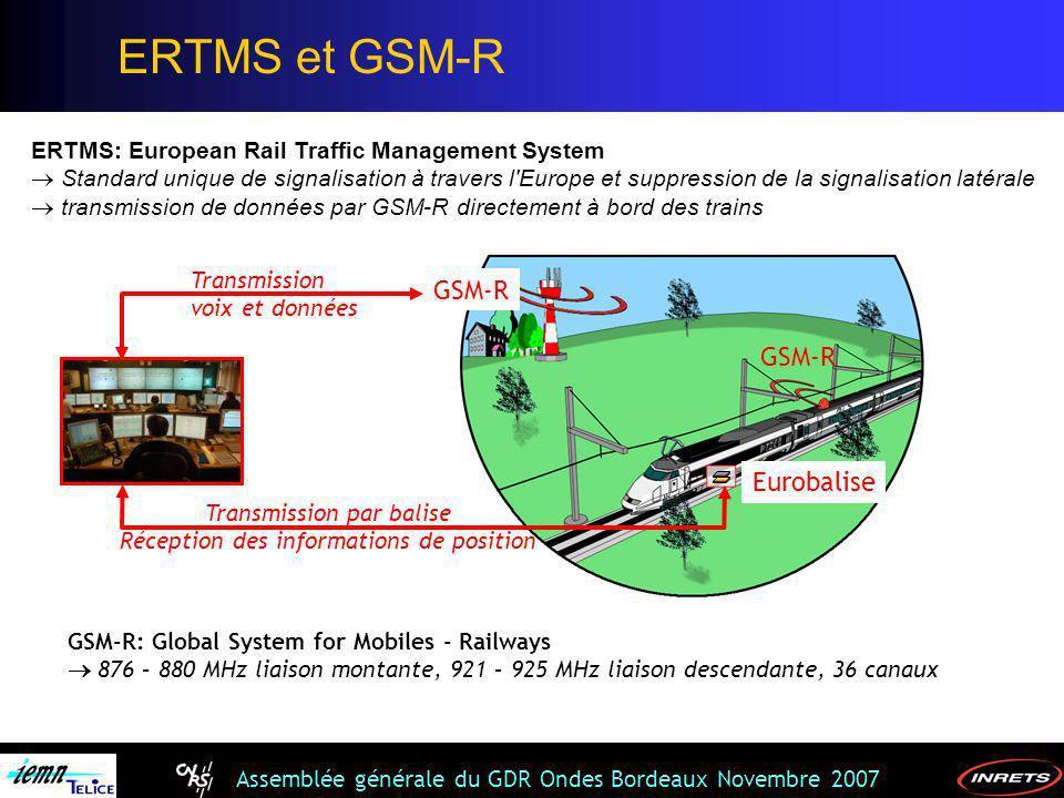 Assemblée générale du GDR Ondes Bordeaux Novembre 2007 Transmission voix et données GSM-R et conséquences CEM Connaissance des contraintes EM que le système GSM-R doit supporter Méthodologie de test pour valider l immunité du système GSM-R dans cet environnement spécifique Les perturbations peuvent affecter le signal GSM-R et retarder la réception des informations GSM-R ARCS Les perturbations EM produites dans le système ferroviaire peuvent être très contraignantes et particulièrement dans les bandes de fréquences dédiées au GSM-R
