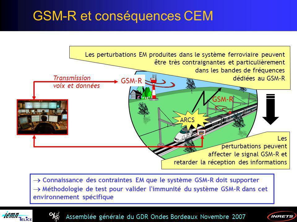 Assemblée générale du GDR Ondes Bordeaux Novembre 2007 Transmission voix et données GSM-R et conséquences CEM Connaissance des contraintes EM que le s