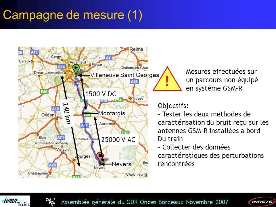 Assemblée générale du GDR Ondes Bordeaux Novembre 2007 Deux modèles d antennes omnidirectionnelles Double Bande: 440 – 470 MHz et 870 – 960 MHz Analyseur de spectre Oscilloscope Antenne obliqueAntenne droite Pantographes 1500 V25000 V 10 m2 m 24 m27 m 1 2 Locomotive 18 m Deux modèles d antennes GSM-R 12 Campagne de mesure (2)