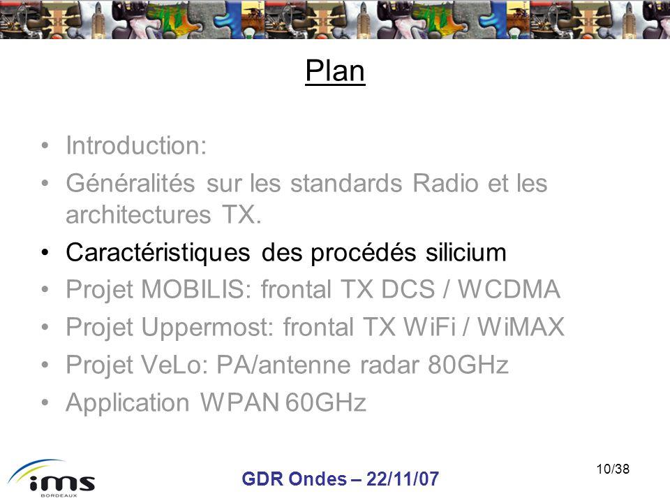 GDR Ondes – 22/11/07 10/38 Plan Introduction: Généralités sur les standards Radio et les architectures TX. Caractéristiques des procédés silicium Proj