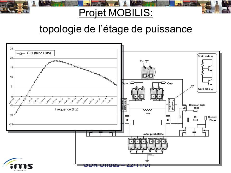 GDR Ondes – 22/11/07 15/38 Projet MOBILIS: topologie de létage de puissance
