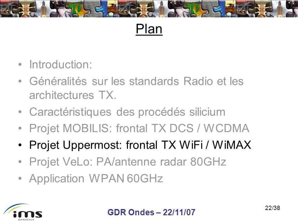GDR Ondes – 22/11/07 22/38 Plan Introduction: Généralités sur les standards Radio et les architectures TX. Caractéristiques des procédés silicium Proj