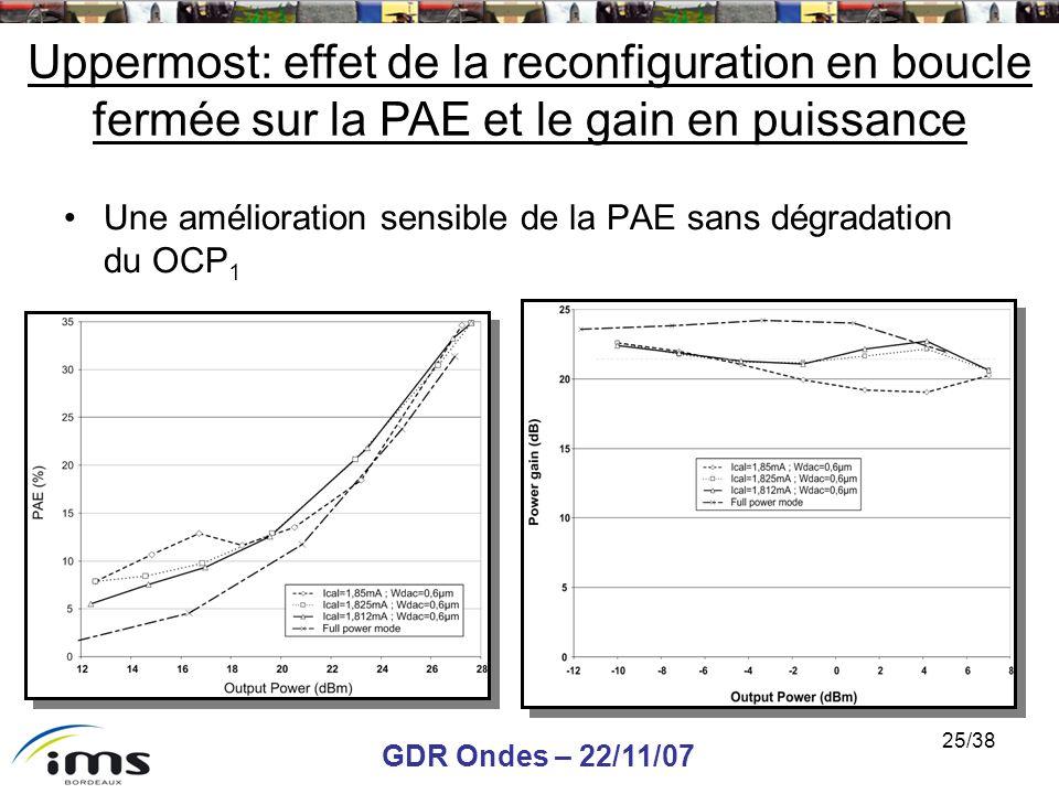 GDR Ondes – 22/11/07 25/38 Une amélioration sensible de la PAE sans dégradation du OCP 1 Uppermost: effet de la reconfiguration en boucle fermée sur l