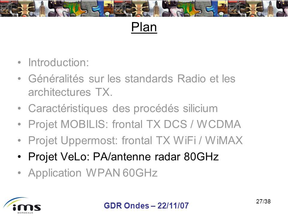 GDR Ondes – 22/11/07 27/38 Plan Introduction: Généralités sur les standards Radio et les architectures TX. Caractéristiques des procédés silicium Proj