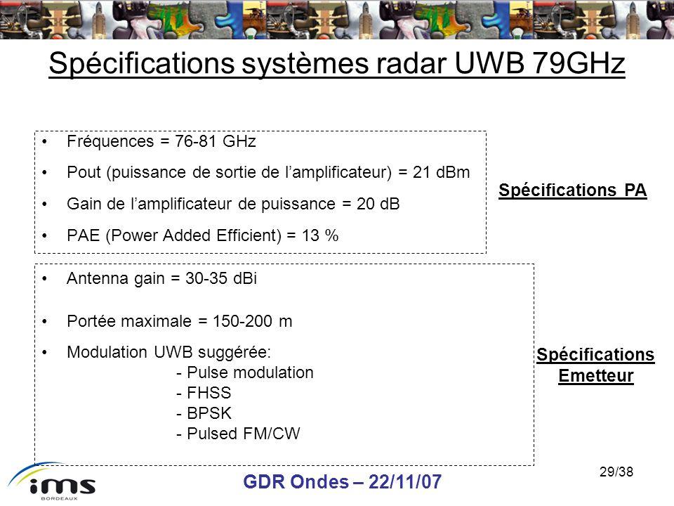GDR Ondes – 22/11/07 29/38 Spécifications systèmes radar UWB 79GHz Fréquences = 76-81 GHz Pout (puissance de sortie de lamplificateur) = 21 dBm Gain d