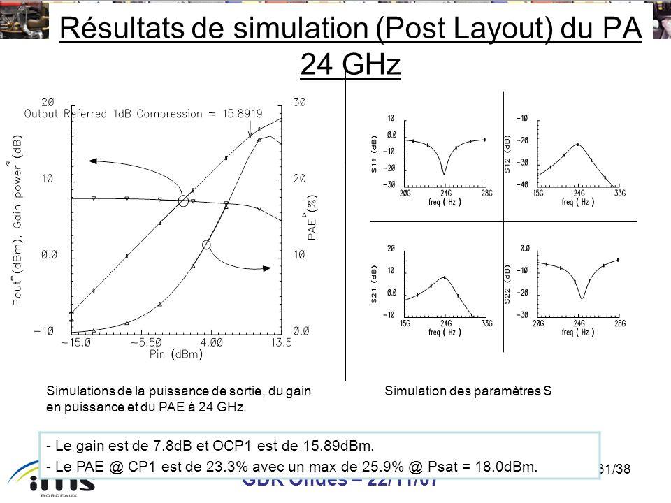 GDR Ondes – 22/11/07 31/38 Résultats de simulation (Post Layout) du PA 24 GHz - Le gain est de 7.8dB et OCP1 est de 15.89dBm. - Le PAE @ CP1 est de 23