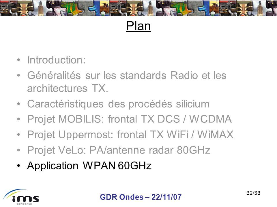 GDR Ondes – 22/11/07 32/38 Plan Introduction: Généralités sur les standards Radio et les architectures TX. Caractéristiques des procédés silicium Proj