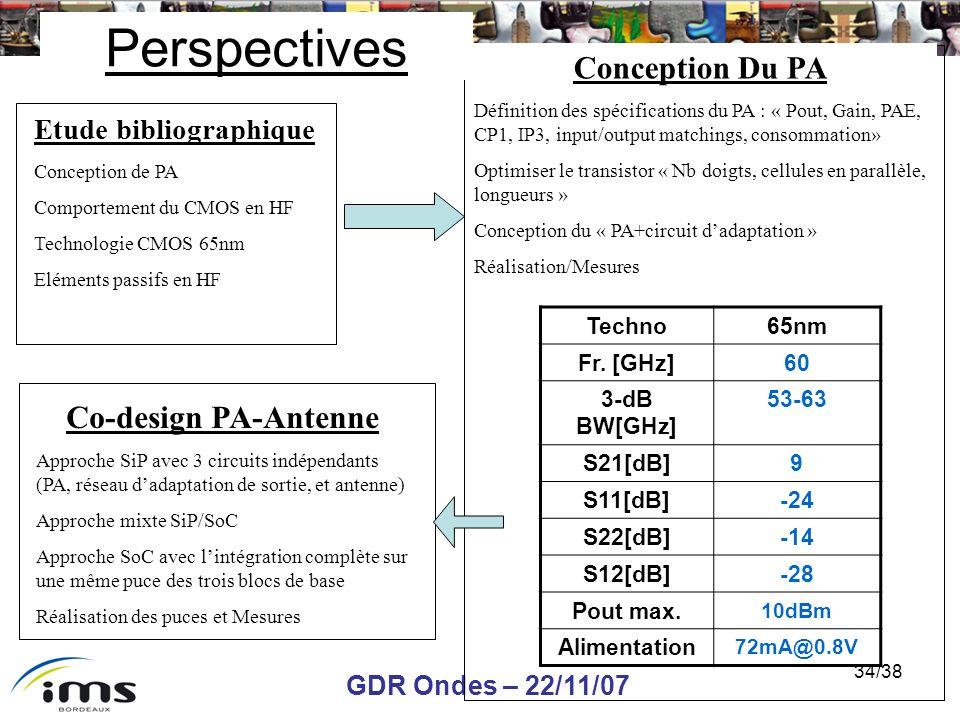 GDR Ondes – 22/11/07 34/38 Etude bibliographique Conception de PA Comportement du CMOS en HF Technologie CMOS 65nm Eléments passifs en HF Conception D