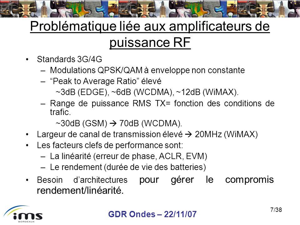 GDR Ondes – 22/11/07 8/38 Architectures de gestion du rendement dans les frontaux TX LINC (requiert des éléments passifs sensibles et difficiles à intégrer) Envelope Elimination & Restoration (EER) associé à un PA de classe non linéaire et à une boucle polaire de la phase du signal dentrée.