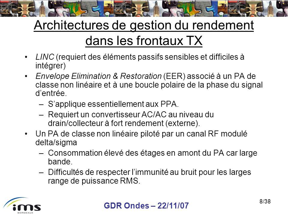 GDR Ondes – 22/11/07 9/38 Les architectures choisies en fonction de la reconfiguration souhaitée Fondamentalement basée sur linjection denveloppe (au niveau de la grille/base du transistors de puissance).
