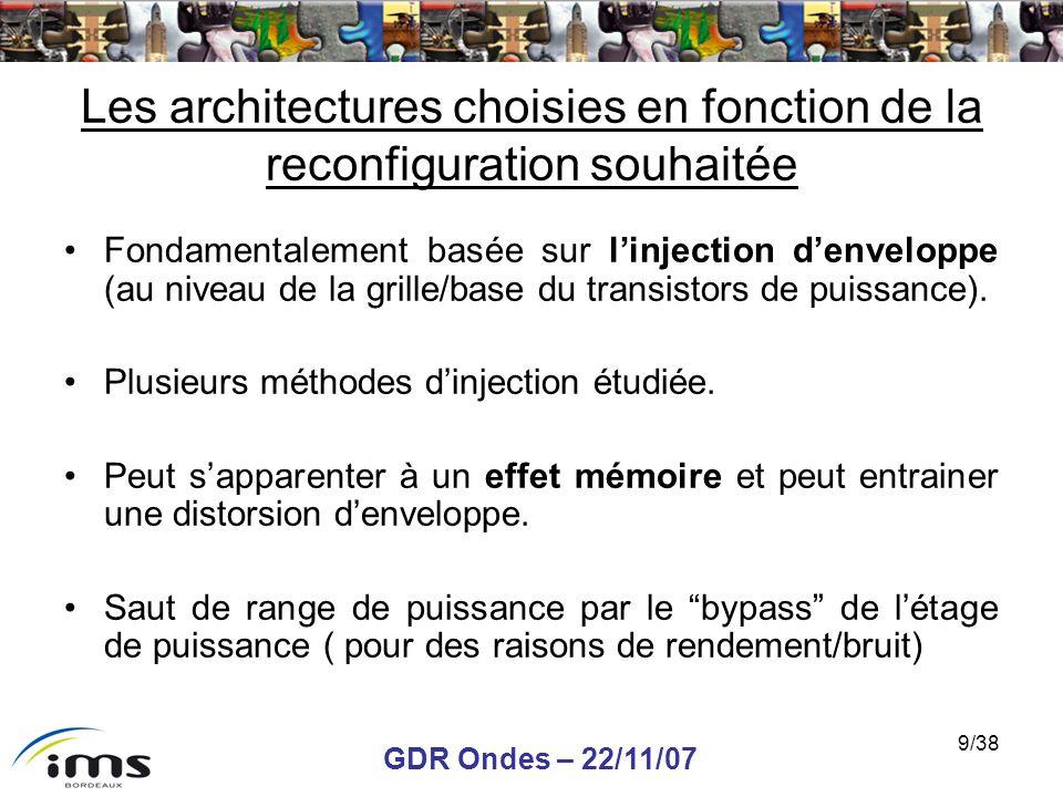 GDR Ondes – 22/11/07 9/38 Les architectures choisies en fonction de la reconfiguration souhaitée Fondamentalement basée sur linjection denveloppe (au