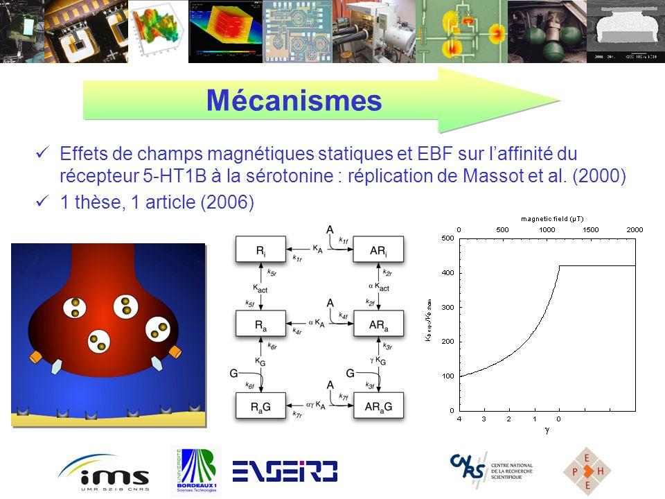 Effets de champs magnétiques statiques et EBF sur laffinité du récepteur 5-HT1B à la sérotonine : réplication de Massot et al. (2000) 1 thèse, 1 artic
