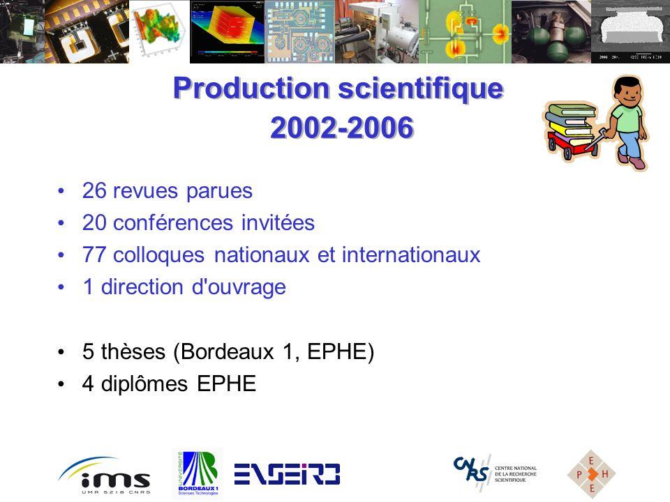 26 revues parues 20 conférences invitées 77 colloques nationaux et internationaux 1 direction d'ouvrage 5 thèses (Bordeaux 1, EPHE) 4 diplômes EPHE Pr
