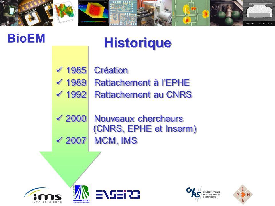 Historique 1985 Création 1985 Création 1989 Rattachement à lEPHE 1989 Rattachement à lEPHE 1992 Rattachement au CNRS 1992 Rattachement au CNRS 2000 No
