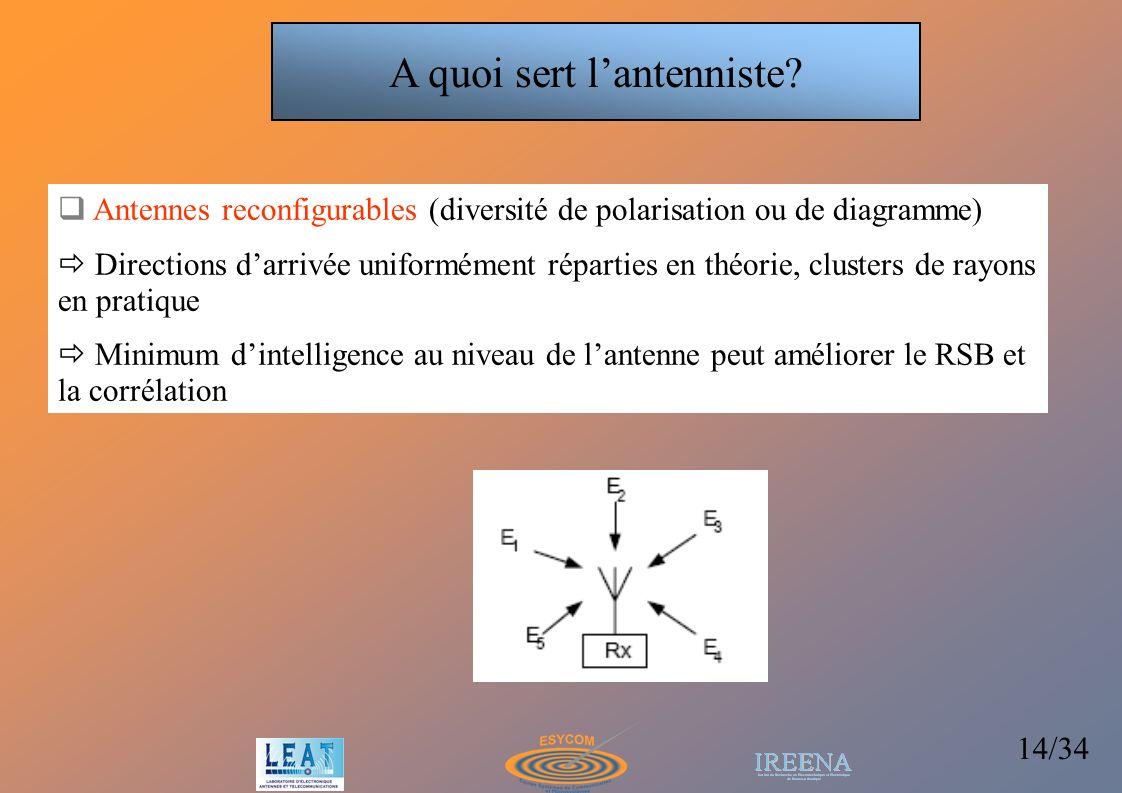 14/34 A quoi sert lantenniste? Antennes reconfigurables (diversité de polarisation ou de diagramme) Directions darrivée uniformément réparties en théo
