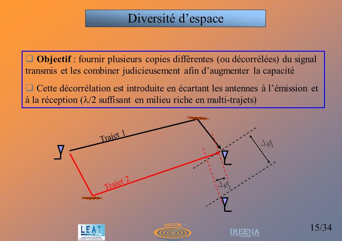 15/34 Objectif : fournir plusieurs copies différentes (ou décorrélées) du signal transmis et les combiner judicieusement afin daugmenter la capacité C