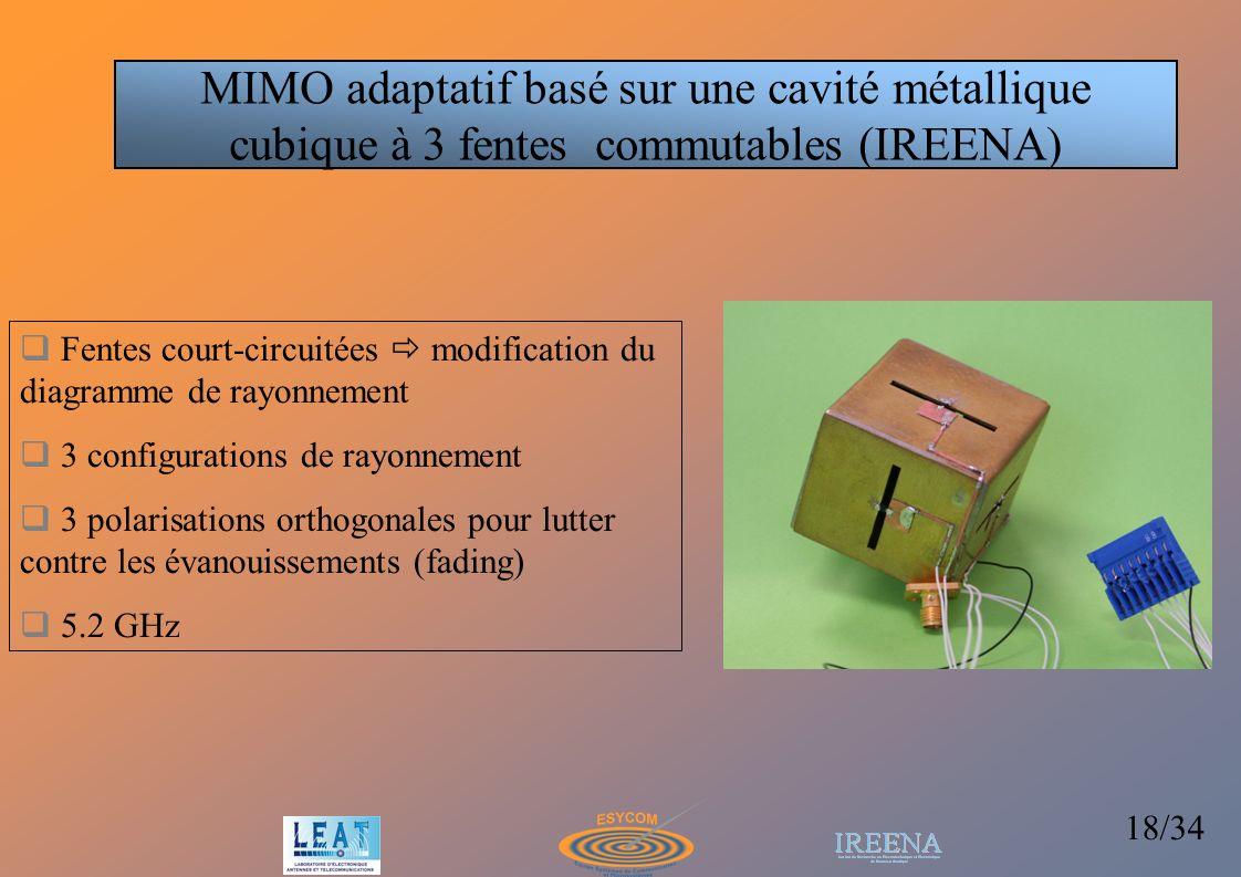 18/34 MIMO adaptatif basé sur une cavité métallique cubique à 3 fentes commutables (IREENA) Fentes court-circuitées modification du diagramme de rayon