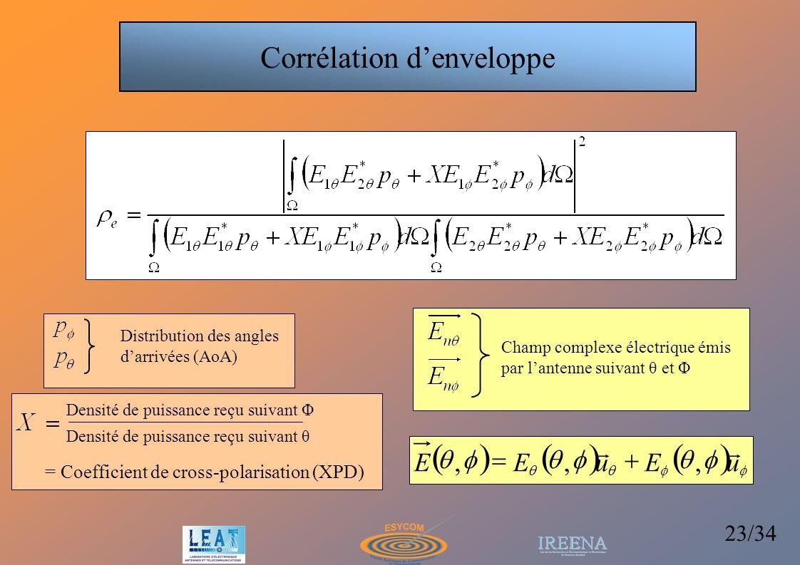 23/34 Champ complexe électrique émis par lantenne suivant θ et Φ uEuEE,,, Distribution des angles darrivées (AoA) Corrélation denveloppe = Coefficient