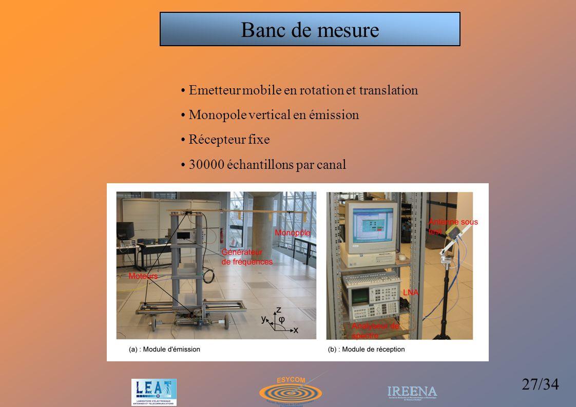 27/34 Emetteur mobile en rotation et translation Monopole vertical en émission Récepteur fixe 30000 échantillons par canal Banc de mesure