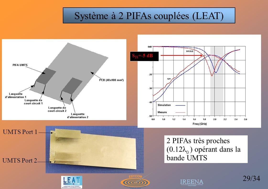 29/34 UMTS Port 1 UMTS Port 2 Système à 2 PIFAs couplées (LEAT) 2 PIFAs très proches (0.12λ 0 ) opérant dans la bande UMTS S 21 =-5 dB