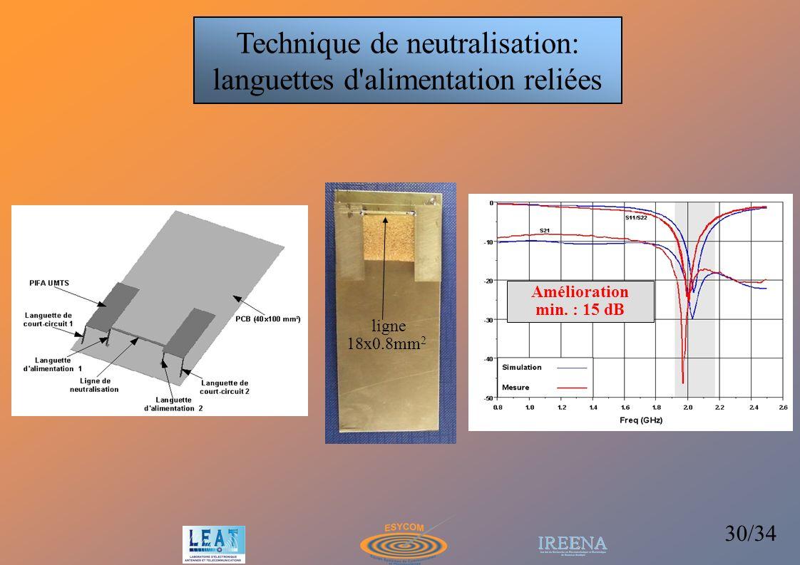 30/34 Technique de neutralisation: languettes d'alimentation reliées Amélioration min. : 15 dB ligne 18x0.8mm 2