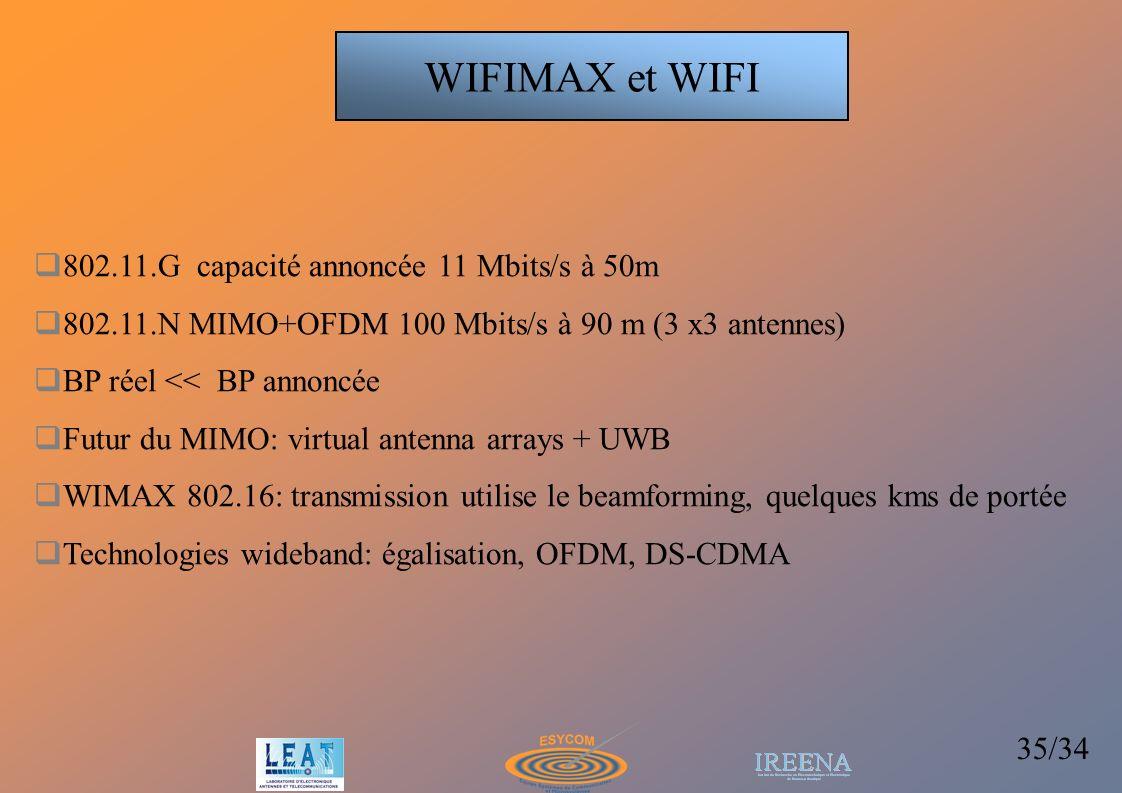35/34 WIFIMAX et WIFI 802.11.G capacité annoncée 11 Mbits/s à 50m 802.11.N MIMO+OFDM 100 Mbits/s à 90 m (3 x3 antennes) BP réel << BP annoncée Futur d