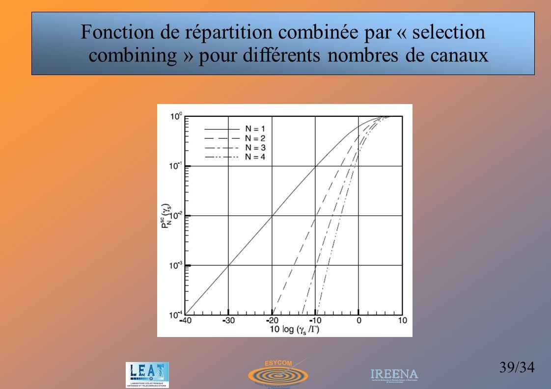 39/34 Fonction de répartition combinée par « selection combining » pour différents nombres de canaux