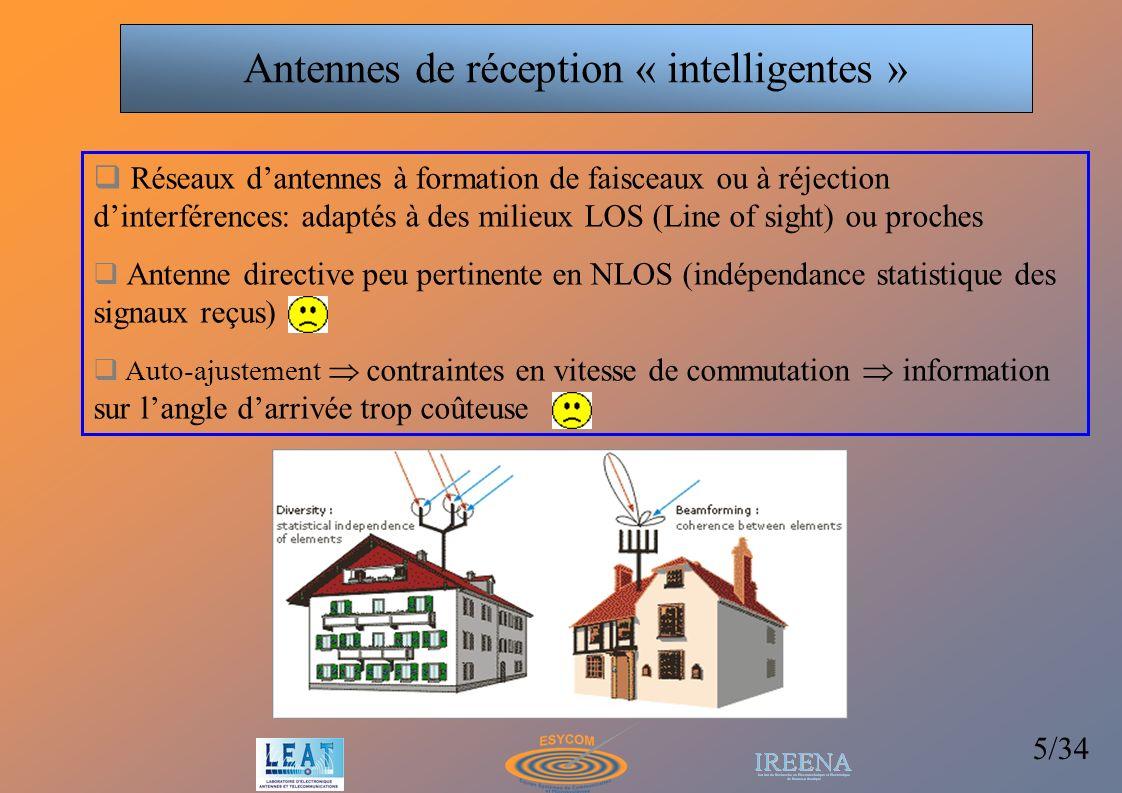 6/34 Diversité dantennes: Récepteur multi-antennes (« Réseau ») + utilisation de techniques de combinaison des signaux reçus par chaque antenne défense contre les multi-trajets (années 60) MIMO: exploitation des multi trajets création de plusieurs canaux indépendants dans une même bande de fréquence avec des réseaux dantennes en émission et en réception (1996: démonstrateur BLAST des Bell Labs) Diversité dantennes et antennes MIMO (dumb antennas)