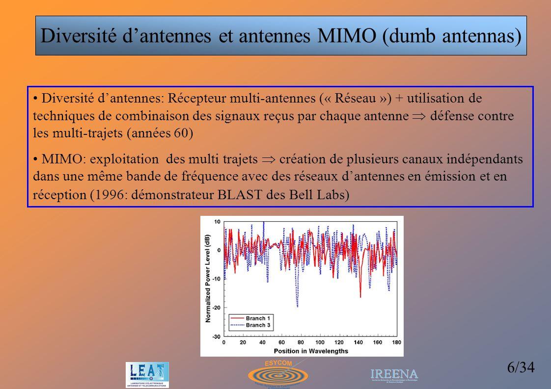 17/34 Diversité adaptative (typiquement : diversité despace + rayonnement reconfigurable) La reconfiguration de diagramme augmente lapport en diversité des antennes en tenant compte du canal de propagation RSB & décorrélation des signaux reçus optimisés au cours du temps Trajet 1 Trajet 2 MIMO adaptatif