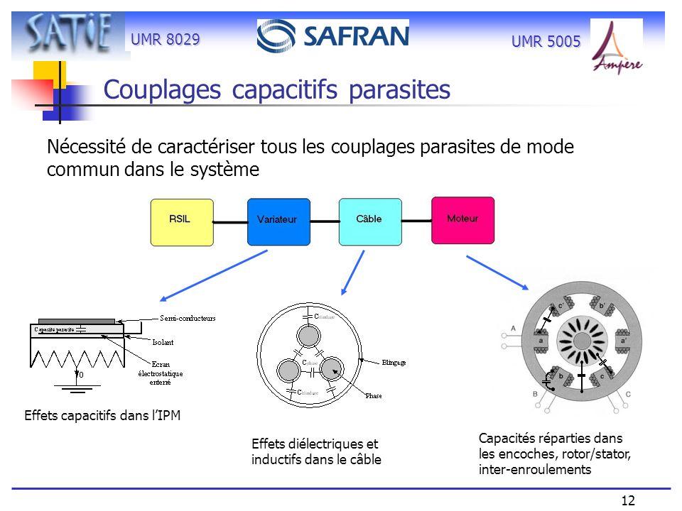 UMR 8029 12 UMR 5005 Couplages capacitifs parasites Nécessité de caractériser tous les couplages parasites de mode commun dans le système Effets capac