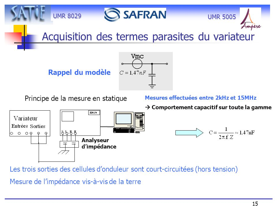 UMR 8029 15 UMR 5005 Acquisition des termes parasites du variateur Principe de la mesure en statique Analyseur dimpédance Rappel du modèle Les trois s