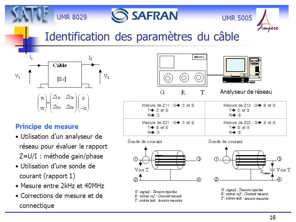 UMR 8029 16 UMR 5005 Identification des paramètres du câble Mesure de Z11 : G et T et R Mesure de Z12 : G et T et R Mesure de Z21 : G et T et R Mesure
