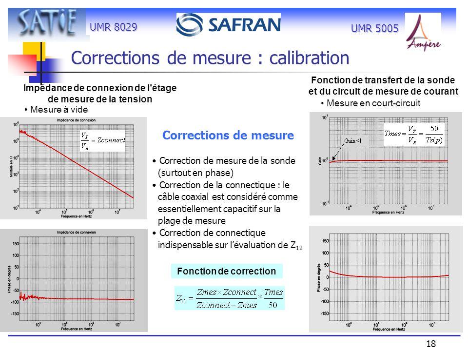 UMR 8029 18 UMR 5005 Fonction de transfert de la sonde et du circuit de mesure de courant Mesure en court-circuit Impédance de connexion de létage de