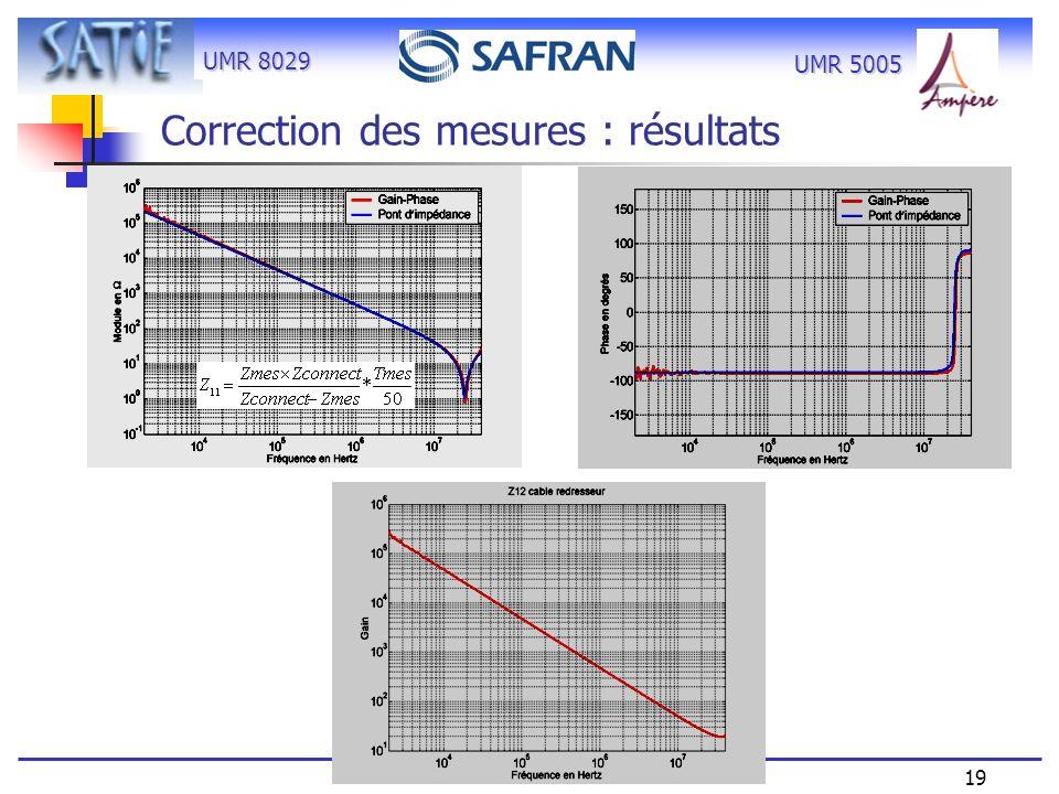 UMR 8029 19 UMR 5005 Correction des mesures : résultats