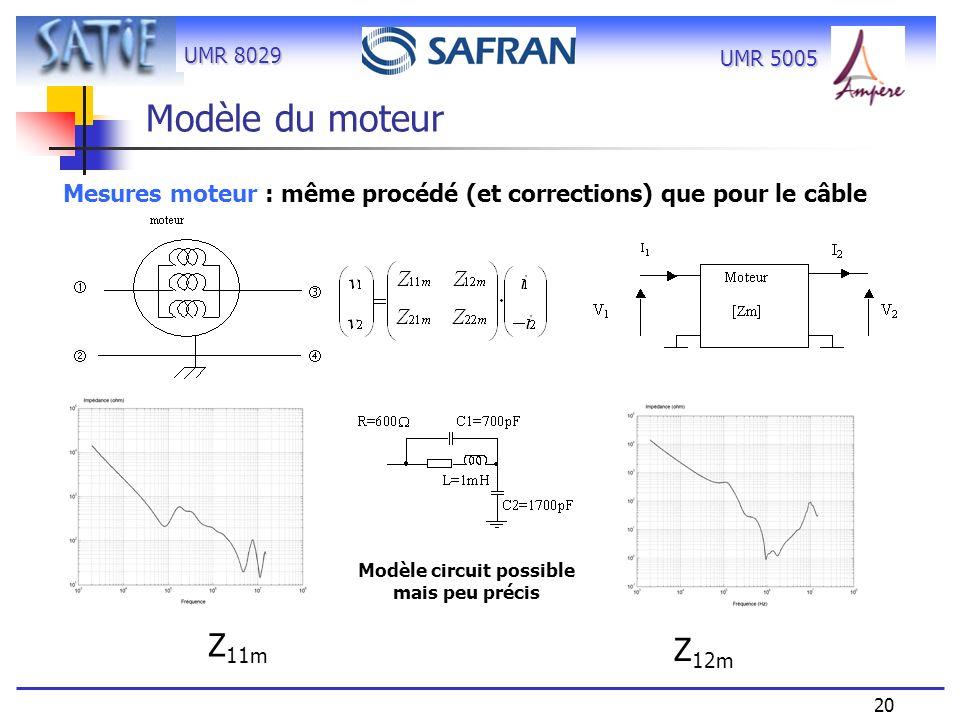 UMR 8029 20 UMR 5005 Modèle du moteur Z 11m Z 12m Mesures moteur : même procédé (et corrections) que pour le câble Modèle circuit possible mais peu pr