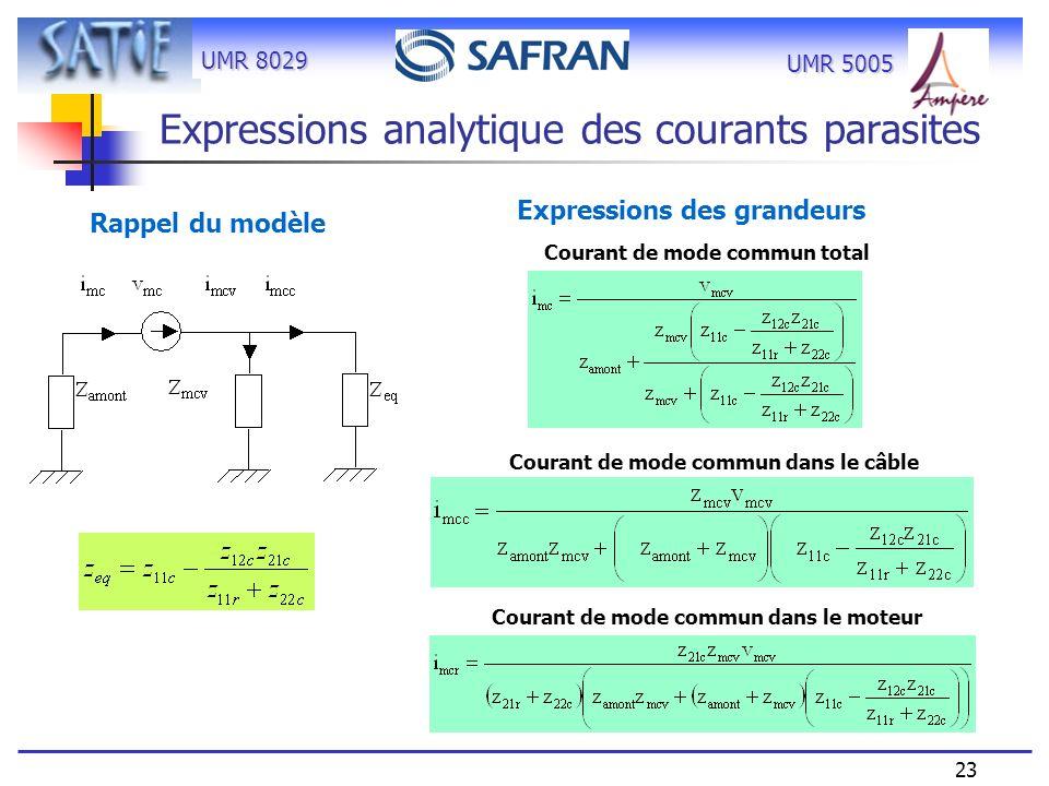 UMR 8029 23 UMR 5005 Expressions analytique des courants parasites Rappel du modèle Expressions des grandeurs Courant de mode commun total Courant de