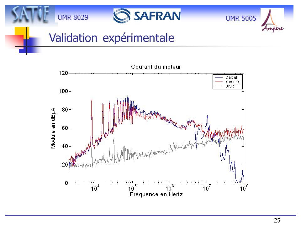 UMR 8029 25 UMR 5005 Validation expérimentale