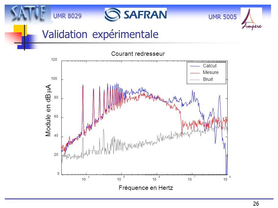 UMR 8029 26 UMR 5005 Validation expérimentale 10 4 5 6 7 8 0 20 40 60 80 100 120 Fréquence en Hertz Module en dB A Courant redresseur Calcul Mesure Br