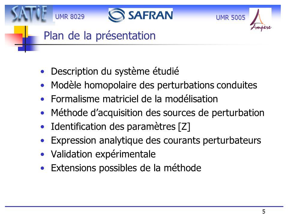 UMR 8029 5 UMR 5005 Plan de la présentation Description du système étudié Modèle homopolaire des perturbations conduites Formalisme matriciel de la mo
