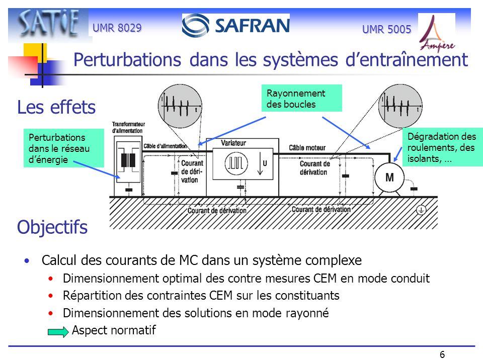 UMR 8029 27 UMR 5005 Mesures de Z 11 et Z 12 validées jusquà 40MHz Protocoles de mesure affinés (bande passante des capteurs, bruit de mesure et rapport signal/bruit) Mise en évidence de problèmes de transfert de mode potentiels Modèle confirmé jusquà 10 MHz, la limitation est due au bruit nécessité daméliorer le rapport S/B du banc de mesure (analyseur => récepteur CEM) Études paramétriques (variation des impédances …) Dimensionnement de filtres (en tenant compte des impédances réelles) Augmentation de la validité fréquentielle du modèle (100 MHz) Conclusion
