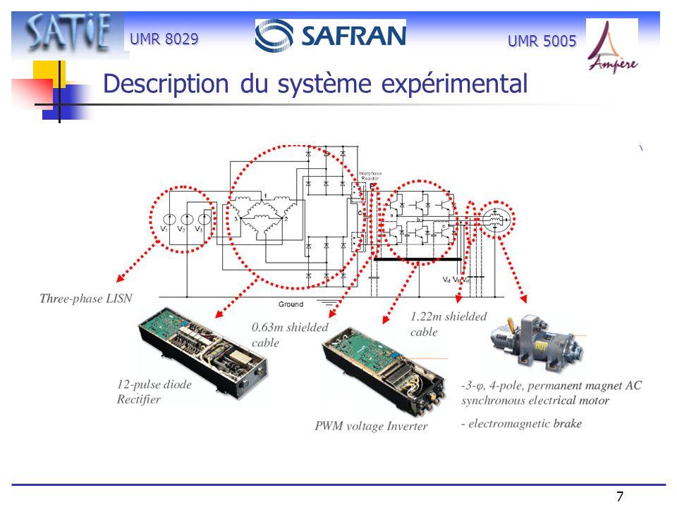 UMR 8029 8 UMR 5005 Modèle homopolaire du système Londuleur triphasé associé au redresseur génère un courant de mode commun qui se propage à tous les dispositifs connectés (câble, moteurs, charge, etc.) Le courant de mode commun dépend de : Tensions de bras Vat, Vbt, Vct Tensions V1, V2, V3 Impédances de propagation en mode commun dans le variateur, vers la charge et dans celle-ci, vers le réseau Système homopolaire ou de mode commun Représentation unifilaire