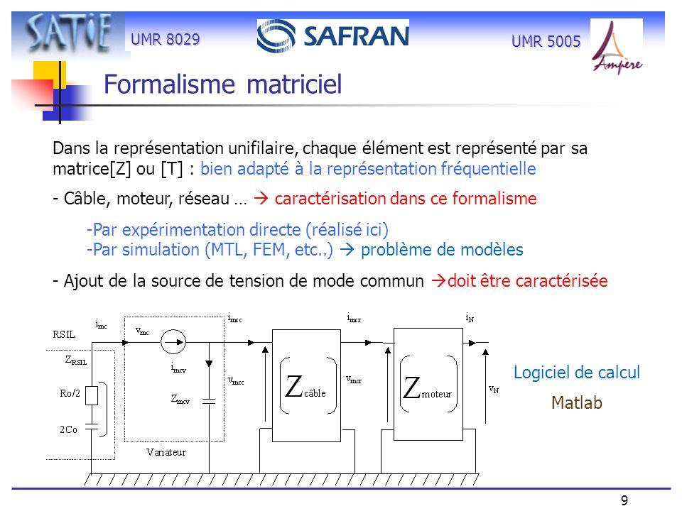 UMR 8029 9 UMR 5005 Formalisme matriciel Dans la représentation unifilaire, chaque élément est représenté par sa matrice[Z] ou [T] : bien adapté à la