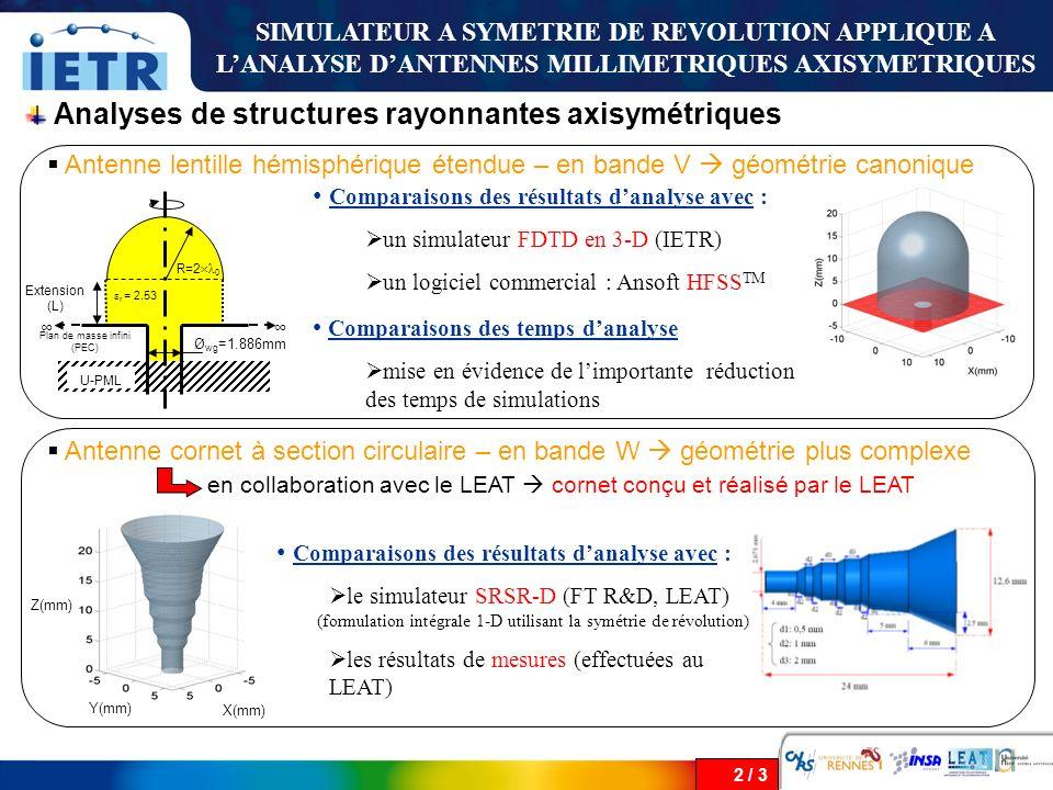 3 / 3 Conception et analyse dune antenne lentille formée axisymétrique à diagramme de rayonnement sectoriel en bande V SIMULATEUR A SYMETRIE DE REVOLUTION APPLIQUE A LANALYSE DANTENNES MILLIMETRIQUES AXISYMETRIQUES Vue en perspective de la lentille optimisée Méthodologie Outil de conception couplant : un simulateur FDTD à symétrie de révolution avec un Algorithme Génétique – AG Comparaisons de deux structures ε r1 = 2.53 U-PML λ e /4 Couche dadaptation ( ε r2 = 1.59) Ø=3.7mm H=7.5 λ 0 Ø=10.4× λ 0 Configuration lentille optimisée seule lentille optimisée + couche dadaptation quart donde